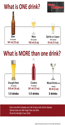 Drink Size Comparison chart