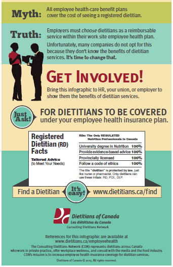 National Dietitions Day Poster