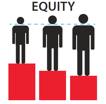 Equity Visual