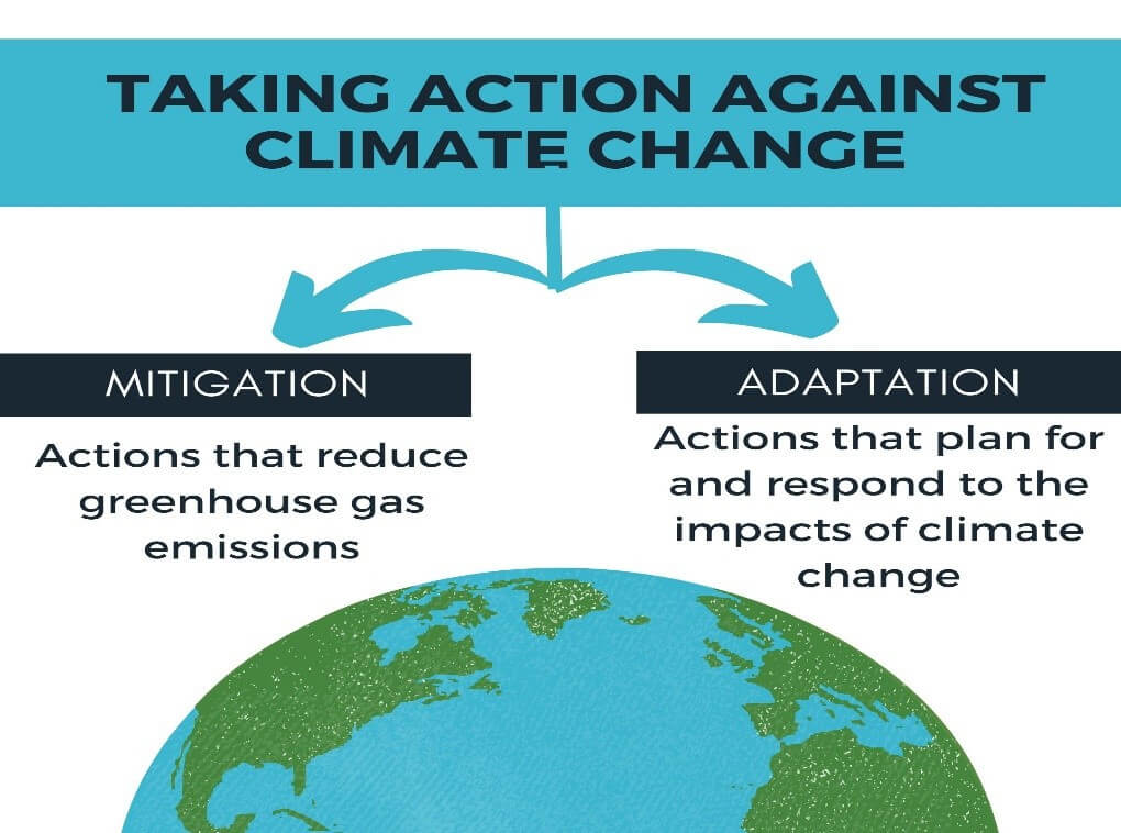 Take Action against climate Change logo