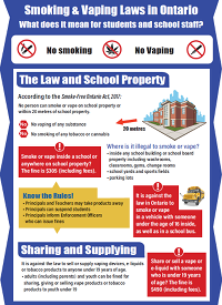 Smoking and Vaping Laws in Ontario