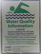 Water Quality Sign