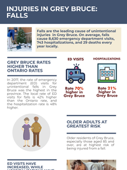 Prevention of Falls in Older Adults
